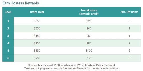 CTMH Hostess Rewards